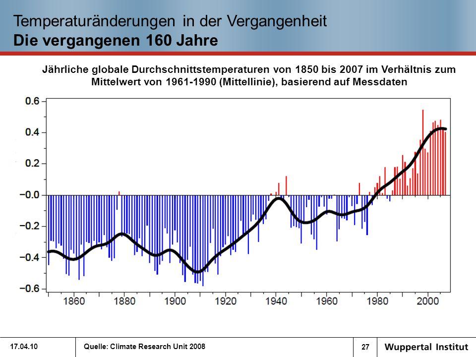 27 17.04.10Quelle: Climate Research Unit 2008 Jährliche globale Durchschnittstemperaturen von 1850 bis 2007 im Verhältnis zum Mittelwert von 1961-1990 (Mittellinie), basierend auf Messdaten Temperaturänderungen in der Vergangenheit Die vergangenen 160 Jahre