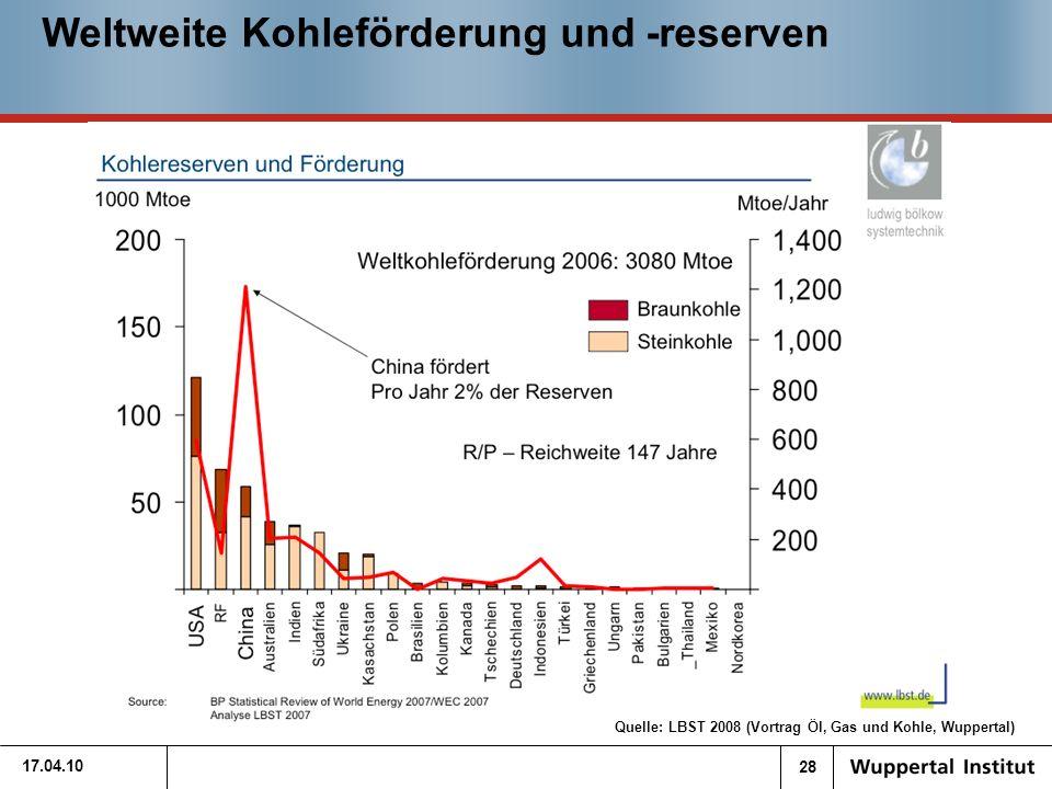 28 17.04.10 Weltweite Kohleförderung und -reserven Quelle: LBST 2008 (Vortrag Öl, Gas und Kohle, Wuppertal)