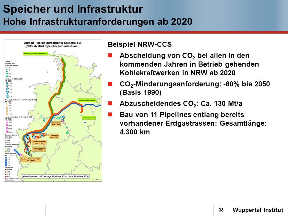 33 Speicher und Infrastruktur Hohe Infrastrukturanforderungen ab 2020 Beispiel NRW-CCS Abscheidung von CO 2 bei allen in den kommenden Jahren in Betrieb gehenden Kohlekraftwerken in NRW ab 2020 CO 2 -Minderungsanforderung: -80% bis 2050 (Basis 1990) Abzuscheidendes CO 2 : Ca.