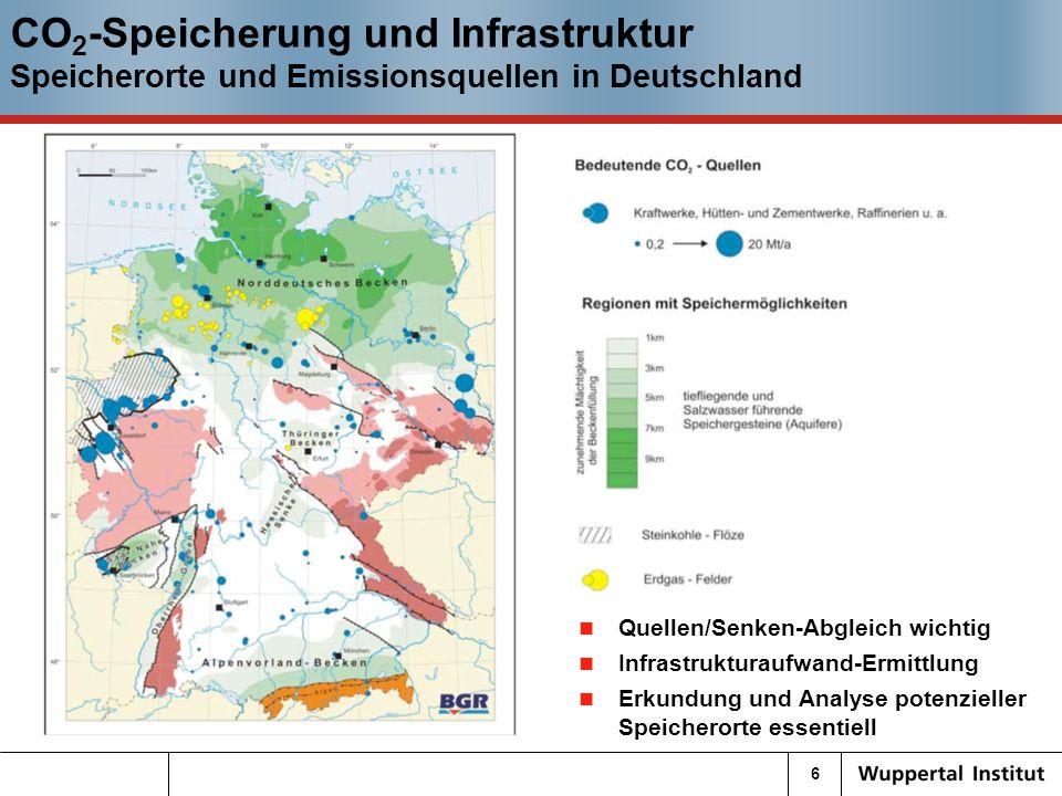 6 CO 2 -Speicherung und Infrastruktur Speicherorte und Emissionsquellen in Deutschland Quellen/Senken-Abgleich wichtig Infrastrukturaufwand-Ermittlung Erkundung und Analyse potenzieller Speicherorte essentiell