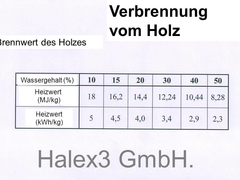 Halex3 GmbH. Verbrennung vom Holz Brennwert des Holzes Wassergehalt (%) Heizwert (MJ/kg) Heizwert (kWh/kg)