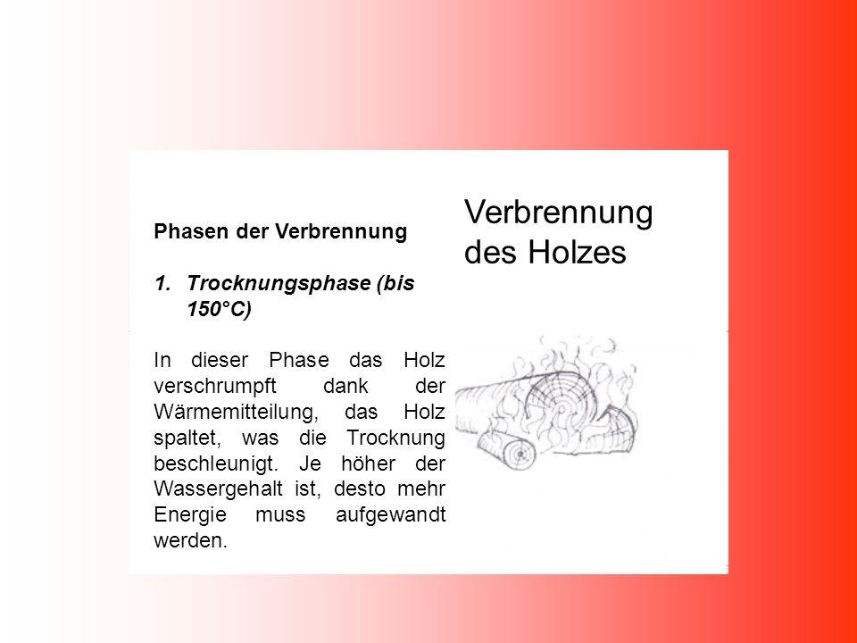Verbrennung des Holzes Phasen der Verbrennung 2.
