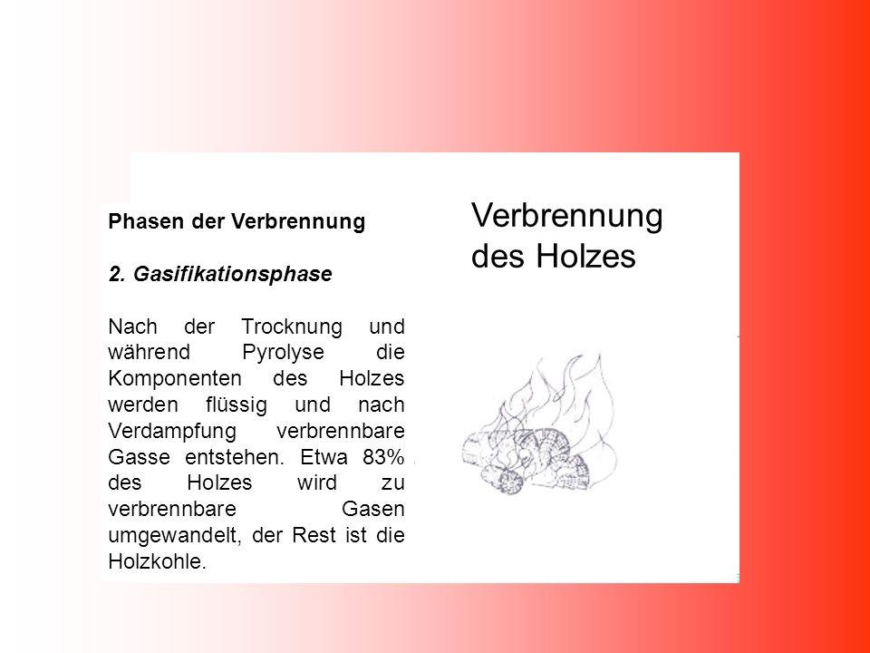 Verbrennung des Holzes Phasen der Verbrennung 3.