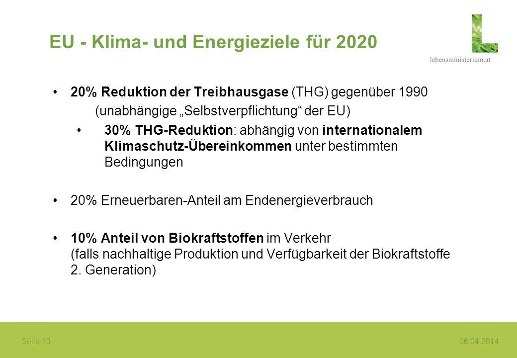 Seite 13 06.04.2014 EU - Klima- und Energieziele für 2020 20% Reduktion der Treibhausgase (THG) gegenüber 1990 (unabhängige Selbstverpflichtung der EU