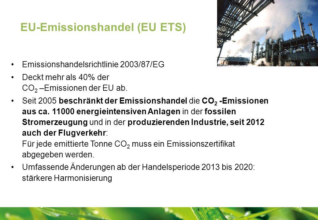 EU-Emissionshandel (EU ETS) Emissionshandelsrichtlinie 2003/87/EG Deckt mehr als 40% der CO 2 –Emissionen der EU ab. Seit 2005 beschränkt der Emission