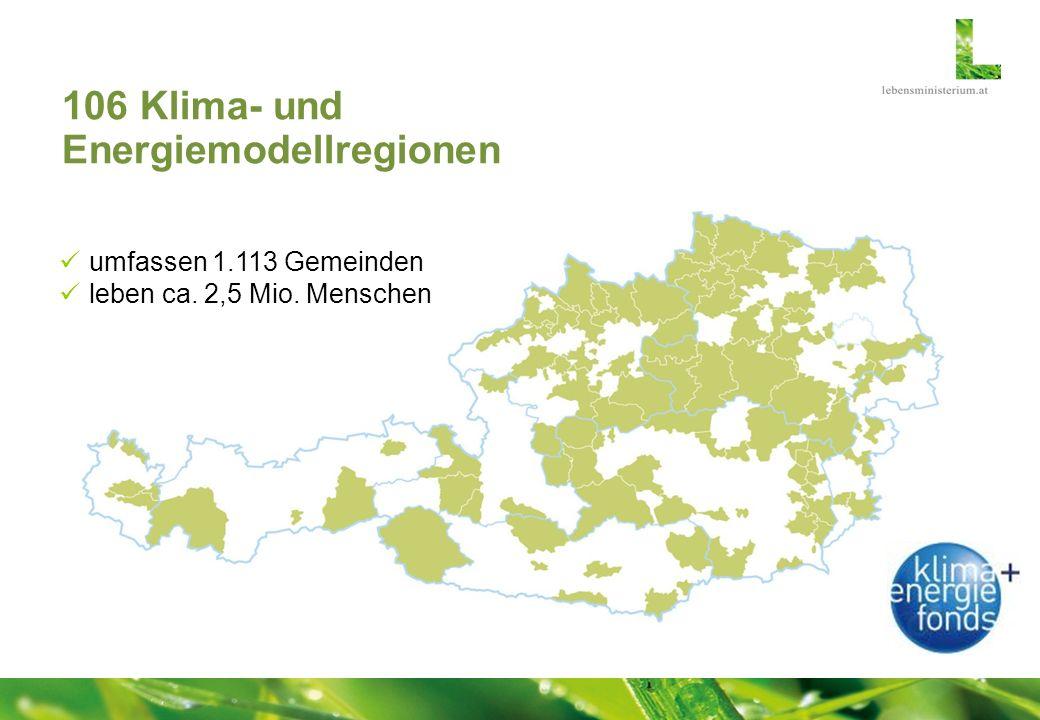 106 Klima- und Energiemodellregionen umfassen 1.113 Gemeinden leben ca. 2,5 Mio. Menschen