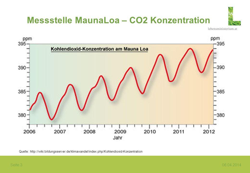 Seite 3 06.04.2014 Messstelle MaunaLoa – CO2 Konzentration Quelle: http://wiki.bildungsserver.de/klimawandel/index.php/Kohlendioxid-Konzentration