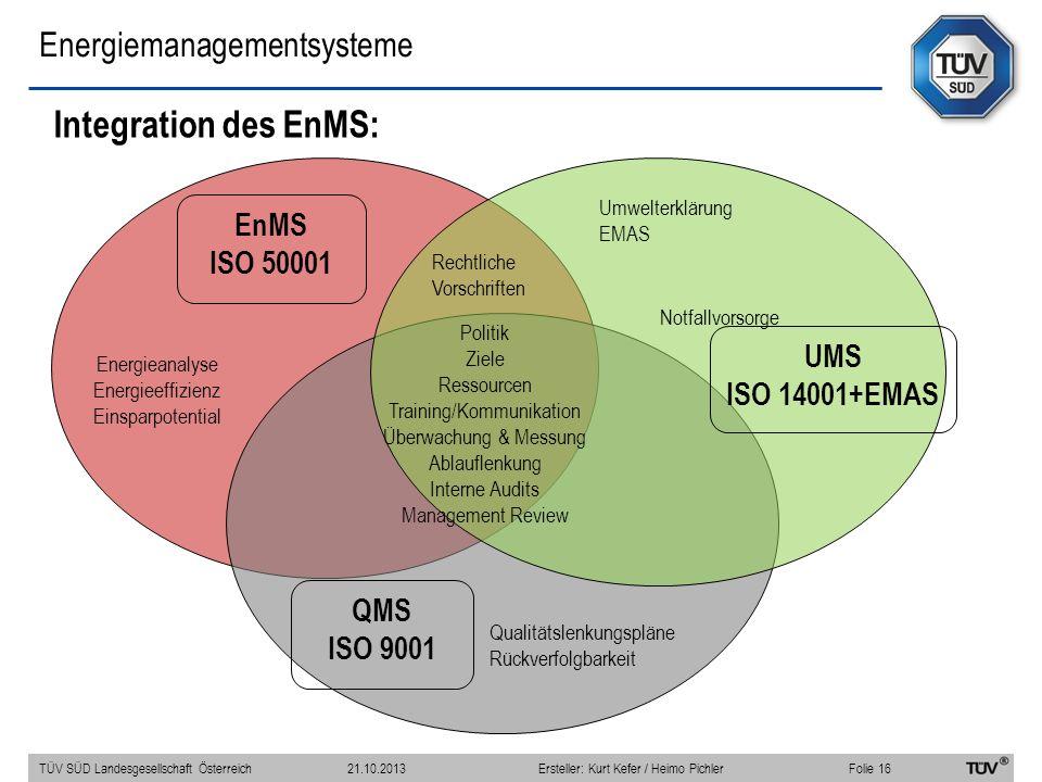 Energiemanagementsysteme Integration des EnMS: Umwelterklärung EMAS Energieanalyse Energieeffizienz Einsparpotential Rechtliche Vorschriften Politik Z