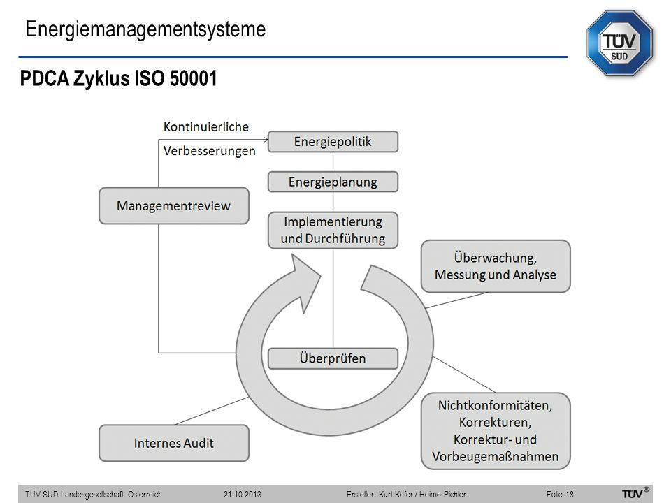 Energiemanagementsysteme PDCA Zyklus ISO 50001 TÜV SÜD Landesgesellschaft Österreich Folie 18 21.10.2013Ersteller: Kurt Kefer / Heimo Pichler