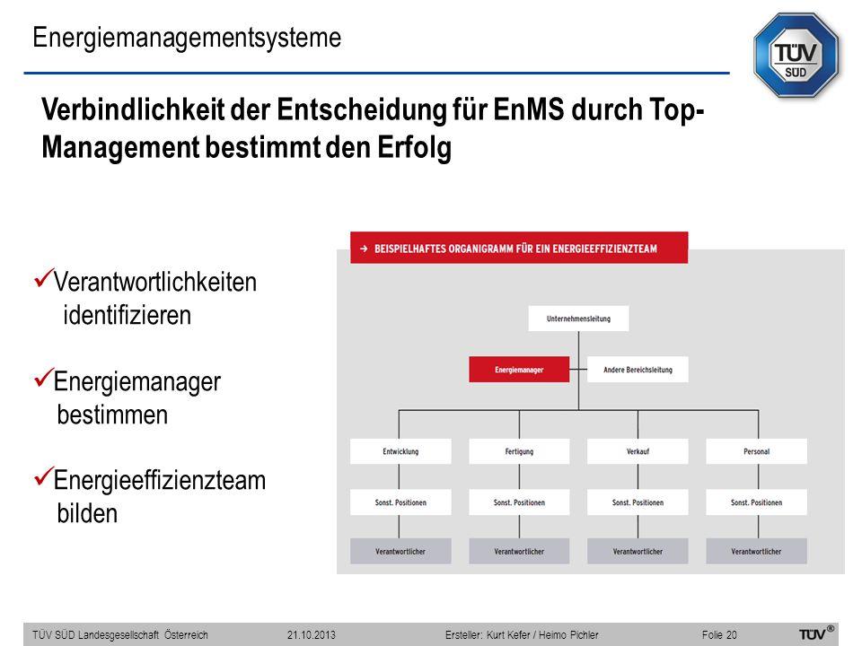 Energiemanagementsysteme Verbindlichkeit der Entscheidung für EnMS durch Top- Management bestimmt den Erfolg Verantwortlichkeiten identifizieren Energ