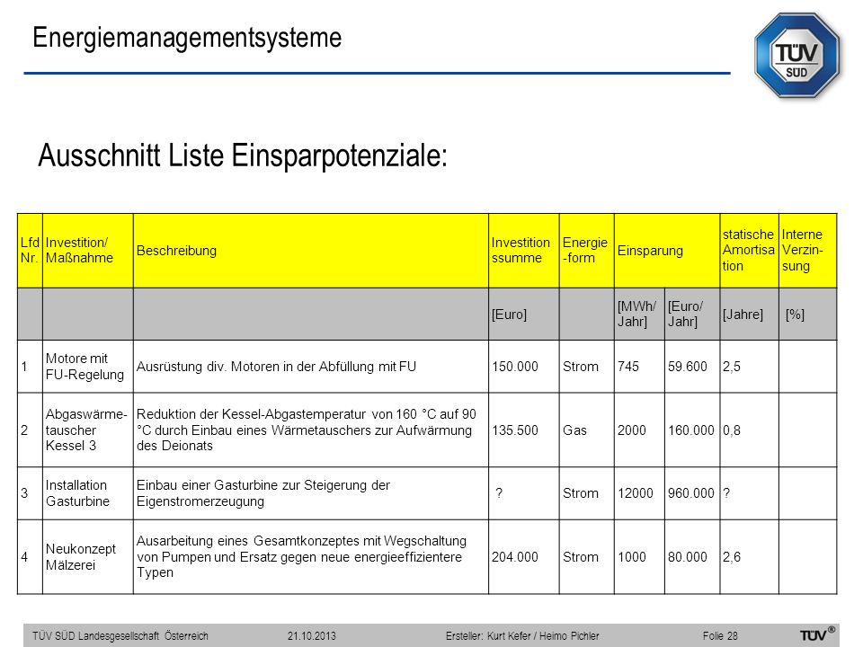 Energiemanagementsysteme Ausschnitt Liste Einsparpotenziale: Lfd Nr. Investition/ Maßnahme Beschreibung Investition ssumme Energie -form Einsparung st