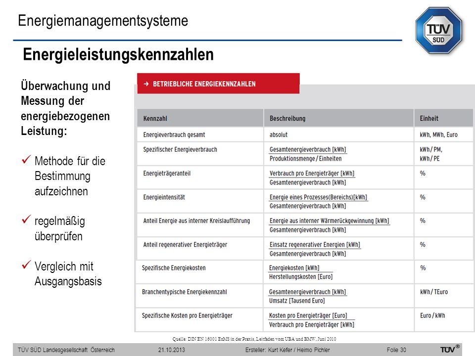 Energiemanagementsysteme Überwachung und Messung der energiebezogenen Leistung: Methode für die Bestimmung aufzeichnen regelmäßig überprüfen Vergleich