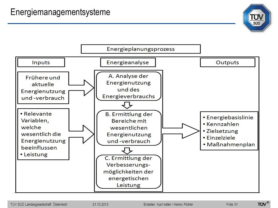 Energiemanagementsysteme TÜV SÜD Landesgesellschaft Österreich Folie 31 21.10.2013Ersteller: Kurt Kefer / Heimo Pichler
