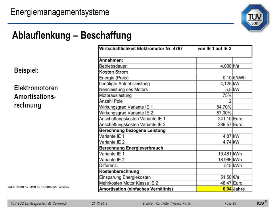 Energiemanagementsysteme Ablauflenkung – Beschaffung Beispiel: Elektromotoren Amortisations- rechnung Quelle: Nabaltec AG, Vortrag bei IHK Regensburg,
