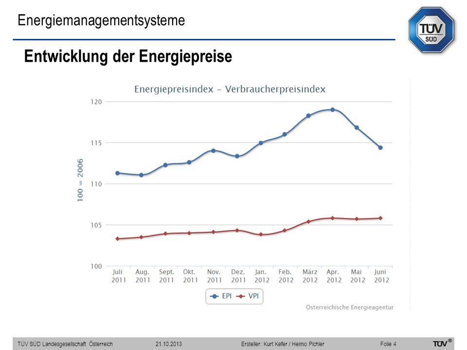 Energiemanagementsysteme Endenergieverbrauch 2009:1.077 PJ TÜV SÜD Landesgesellschaft Österreich Folie 5 21.10.2013Ersteller: Kurt Kefer / Heimo Pichler