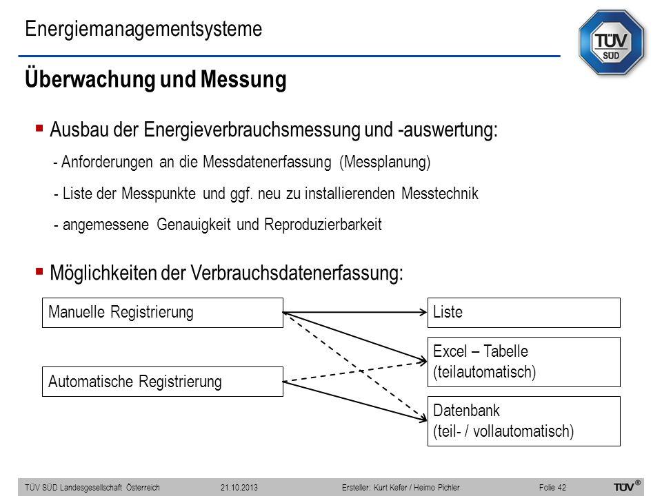 Energiemanagementsysteme Überwachung und Messung Ausbau der Energieverbrauchsmessung und -auswertung: - Anforderungen an die Messdatenerfassung (Messp