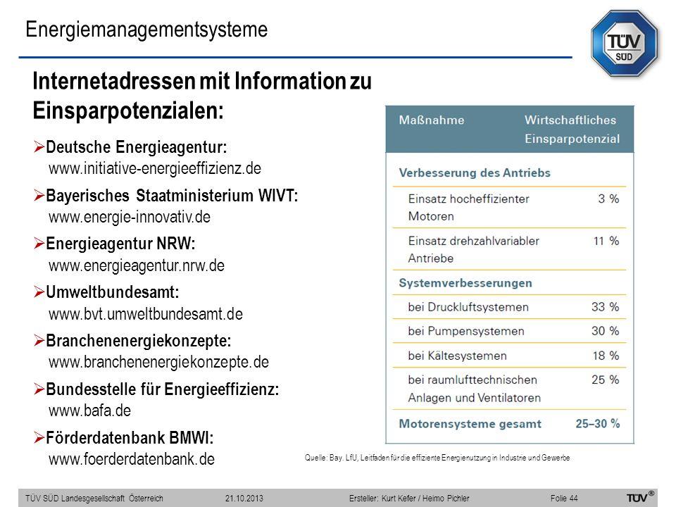 Energiemanagementsysteme Internetadressen mit Information zu Einsparpotenzialen: Deutsche Energieagentur: www.initiative-energieeffizienz.de Bayerisches Staatministerium WIVT: www.energie-innovativ.de Energieagentur NRW: www.energieagentur.nrw.de Umweltbundesamt: www.bvt.umweltbundesamt.de Branchenenergiekonzepte: www.branchenenergiekonzepte.de Bundesstelle für Energieeffizienz: www.bafa.de Förderdatenbank BMWI: www.foerderdatenbank.de Quelle: Bay.
