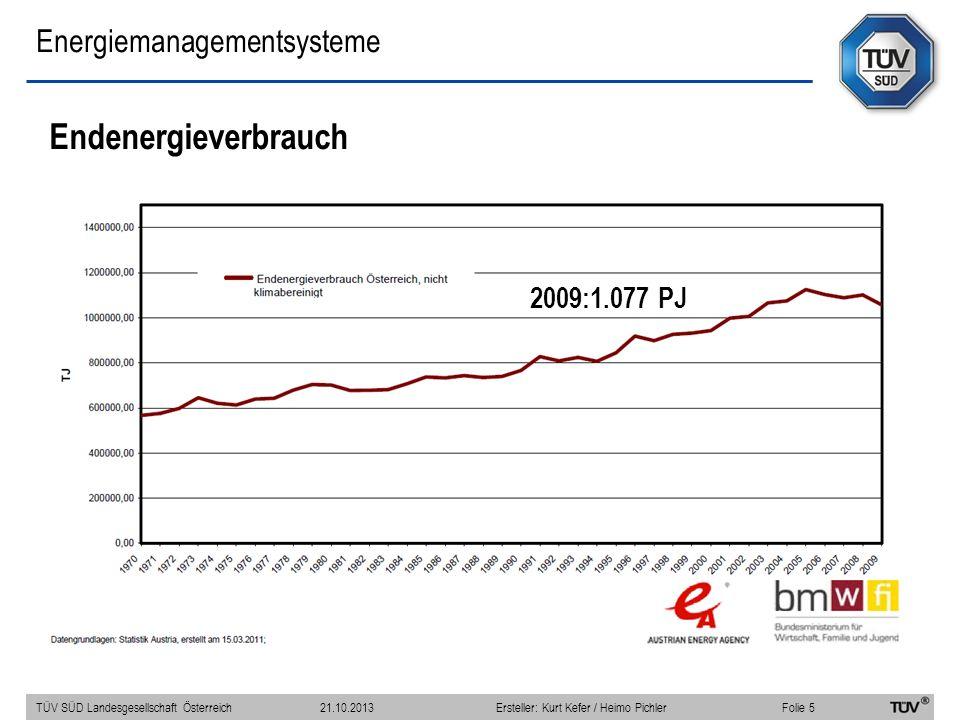 Energiemanagementsysteme Endenergieverbrauch 2009:1.077 PJ TÜV SÜD Landesgesellschaft Österreich Folie 5 21.10.2013Ersteller: Kurt Kefer / Heimo Pichl