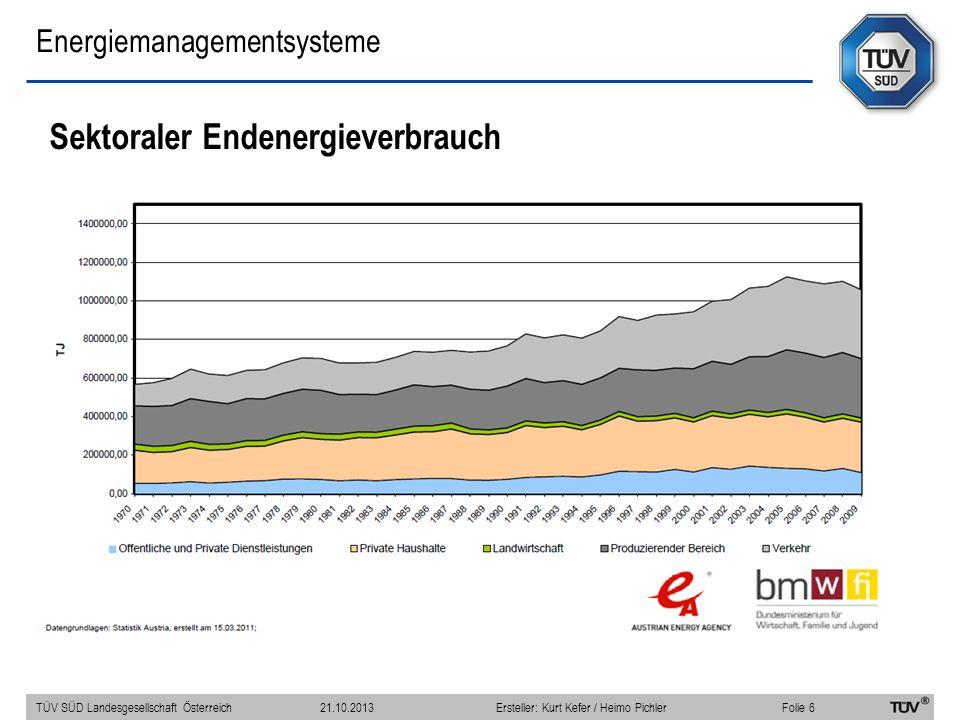 Energiemanagementsysteme Sektoraler Endenergieverbrauch TÜV SÜD Landesgesellschaft Österreich Folie 6 21.10.2013Ersteller: Kurt Kefer / Heimo Pichler
