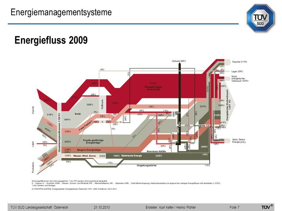 Energiemanagementsysteme Energiefluss 2009 TÜV SÜD Landesgesellschaft Österreich Folie 7 21.10.2013Ersteller: Kurt Kefer / Heimo Pichler