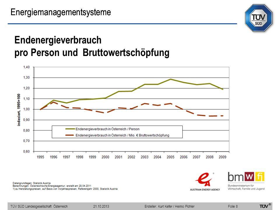 Energieziele der EU: 20 – 20 – 20 Bis 2020 soll erreicht werden (jeweils gemessen an 1990) Reduktion der Treibhausgase um 20 % Endenergieverbrauch zu 20 % aus Erneuerbaren Energien Steigerung der Energieeffizienz um 20 % TÜV SÜD Landesgesellschaft Österreich Folie 9 21.10.2013Ersteller: Kurt Kefer / Heimo Pichler Energiemanagementsysteme