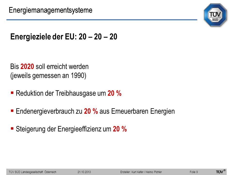 Energieziele der EU: 20 – 20 – 20 Bis 2020 soll erreicht werden (jeweils gemessen an 1990) Reduktion der Treibhausgase um 20 % Endenergieverbrauch zu