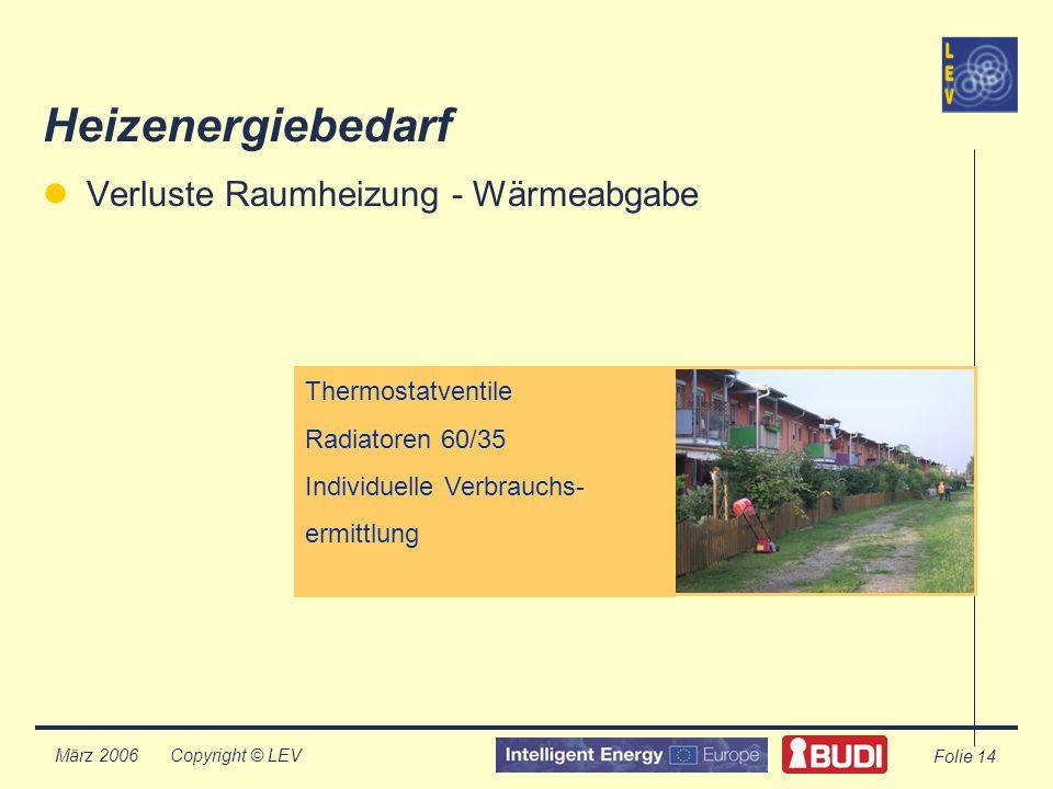 Copyright © LEV März 2006 Folie 14 Heizenergiebedarf Verluste Raumheizung - Wärmeabgabe Thermostatventile Radiatoren 60/35 Individuelle Verbrauchs- ermittlung