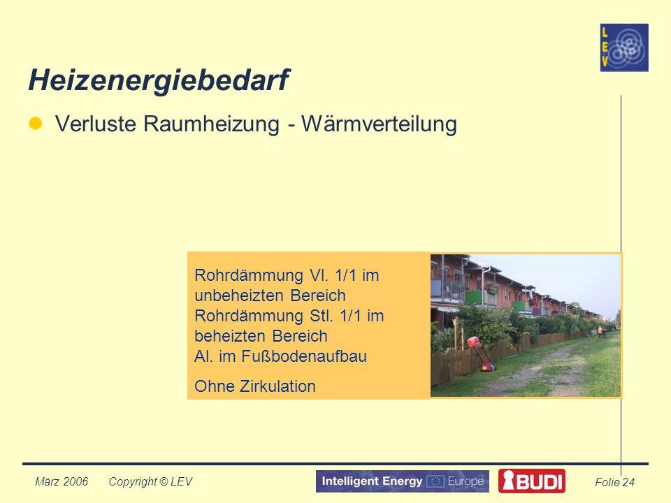 Copyright © LEV März 2006 Folie 24 Heizenergiebedarf Verluste Raumheizung - Wärmverteilung Rohrdämmung Vl.