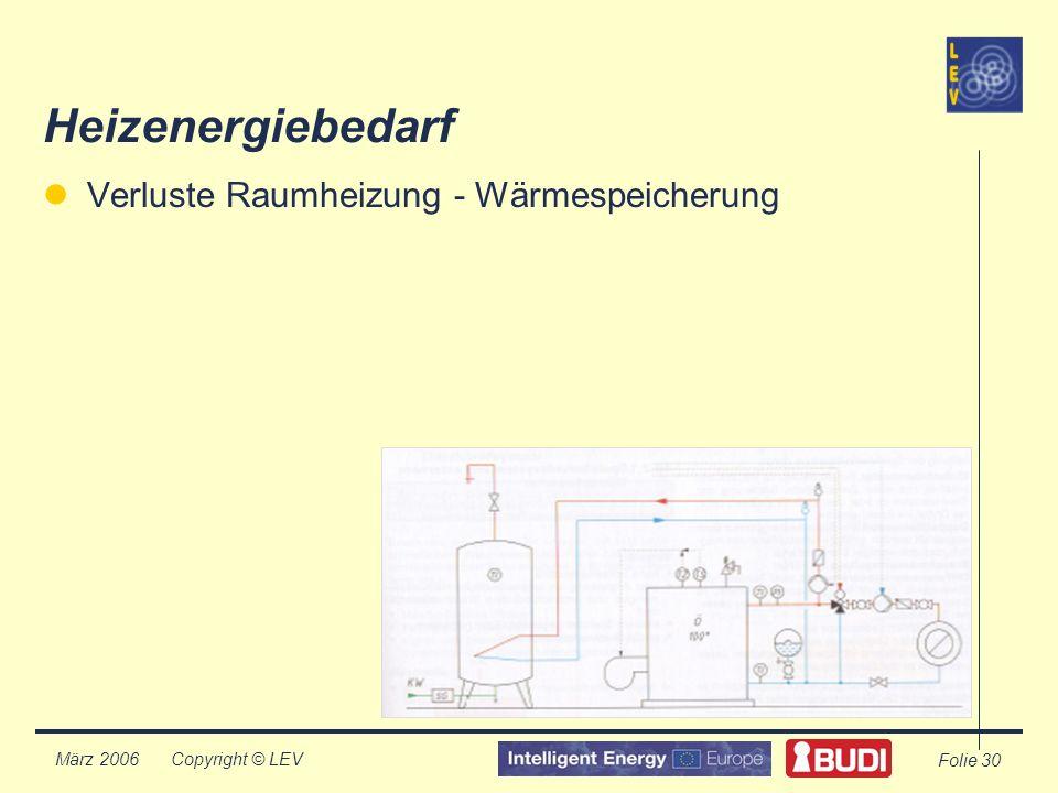 Copyright © LEV März 2006 Folie 30 Heizenergiebedarf Verluste Raumheizung - Wärmespeicherung
