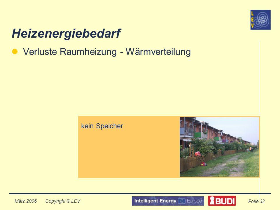 Copyright © LEV März 2006 Folie 32 Heizenergiebedarf Verluste Raumheizung - Wärmverteilung kein Speicher