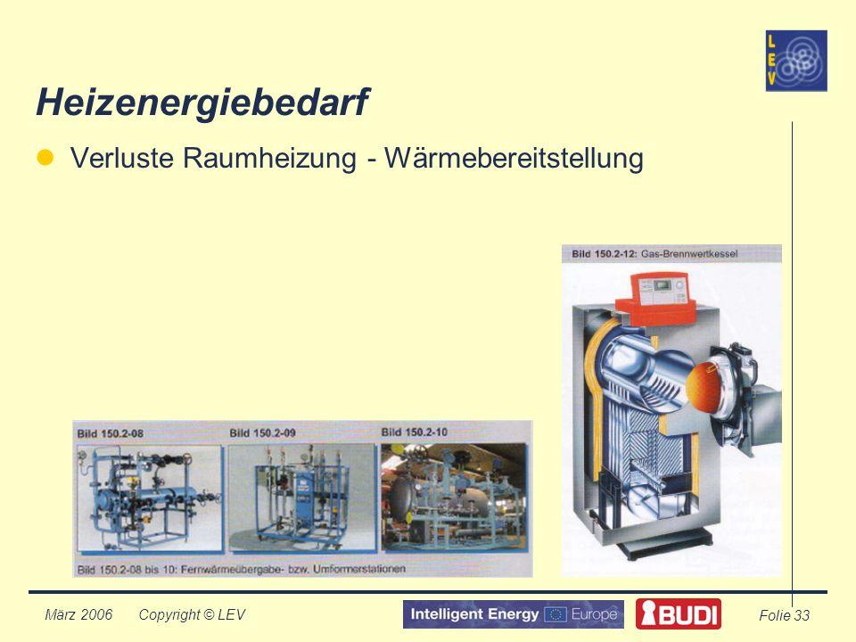 Copyright © LEV März 2006 Folie 33 Heizenergiebedarf Verluste Raumheizung - Wärmebereitstellung