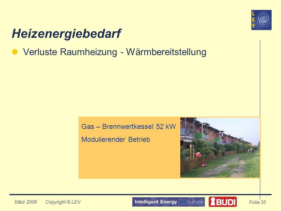 Copyright © LEV März 2006 Folie 35 Heizenergiebedarf Verluste Raumheizung - Wärmbereitstellung Gas – Brennwertkessel 52 kW Modulierender Betrieb