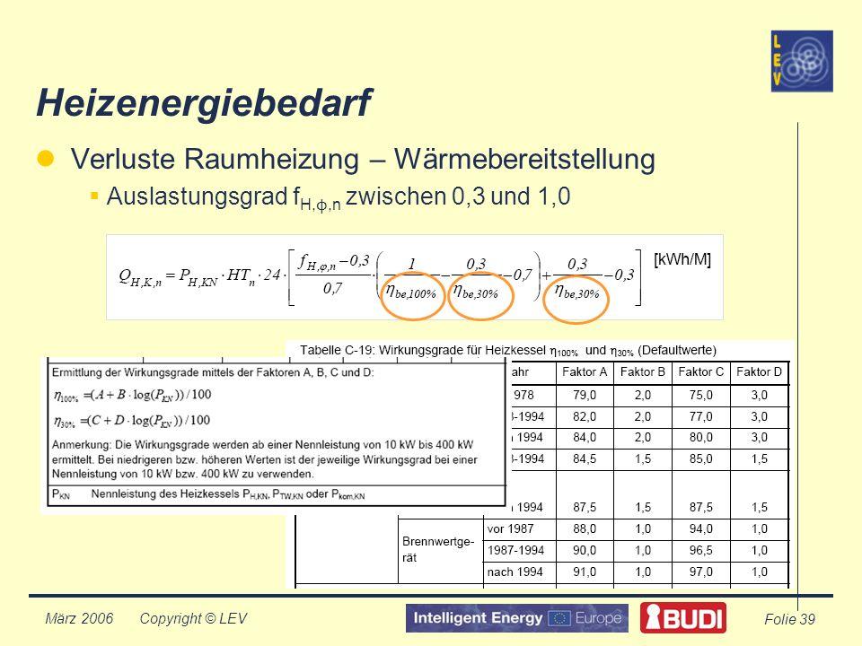 Copyright © LEV März 2006 Folie 39 Heizenergiebedarf Verluste Raumheizung – Wärmebereitstellung Auslastungsgrad f H, ϕ,n zwischen 0,3 und 1,0
