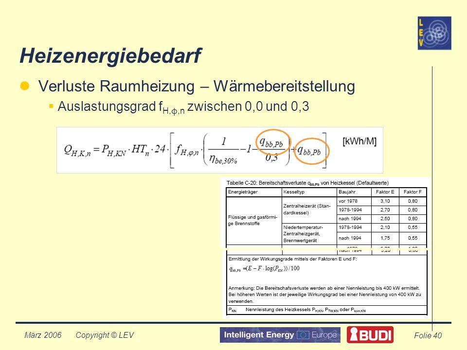 Copyright © LEV März 2006 Folie 40 Heizenergiebedarf Verluste Raumheizung – Wärmebereitstellung Auslastungsgrad f H, ϕ,n zwischen 0,0 und 0,3
