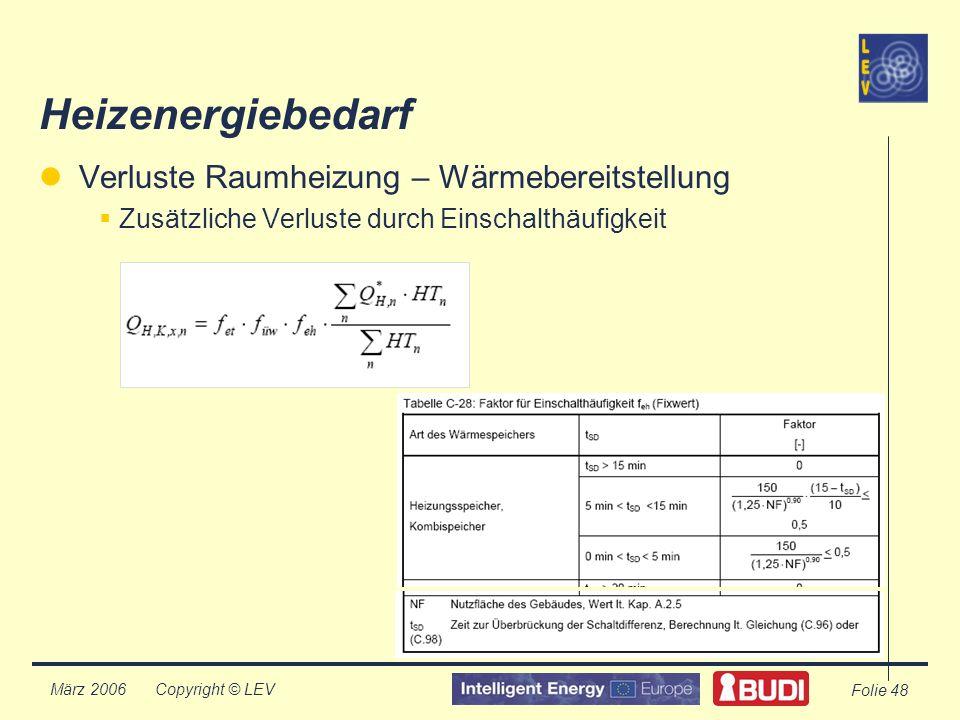 Copyright © LEV März 2006 Folie 48 Heizenergiebedarf Verluste Raumheizung – Wärmebereitstellung Zusätzliche Verluste durch Einschalthäufigkeit