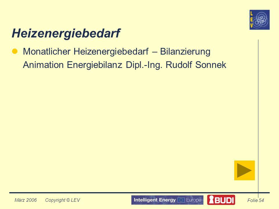Copyright © LEV März 2006 Folie 54 Heizenergiebedarf Monatlicher Heizenergiebedarf – Bilanzierung Animation Energiebilanz Dipl.-Ing.