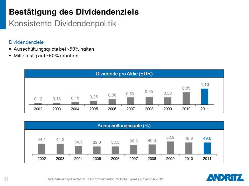Dividende pro Aktie (EUR) Dividendenziele: Ausschüttungsquote bei ~50% halten Mittelfristig auf ~60% erhöhen Bestätigung des Dividendenziels Konsistente Dividendenpolitik 11 Ausschüttungsquote (%) Unternehmenspräsentation Roadshow Aktienforum/Börse Express, November 2012