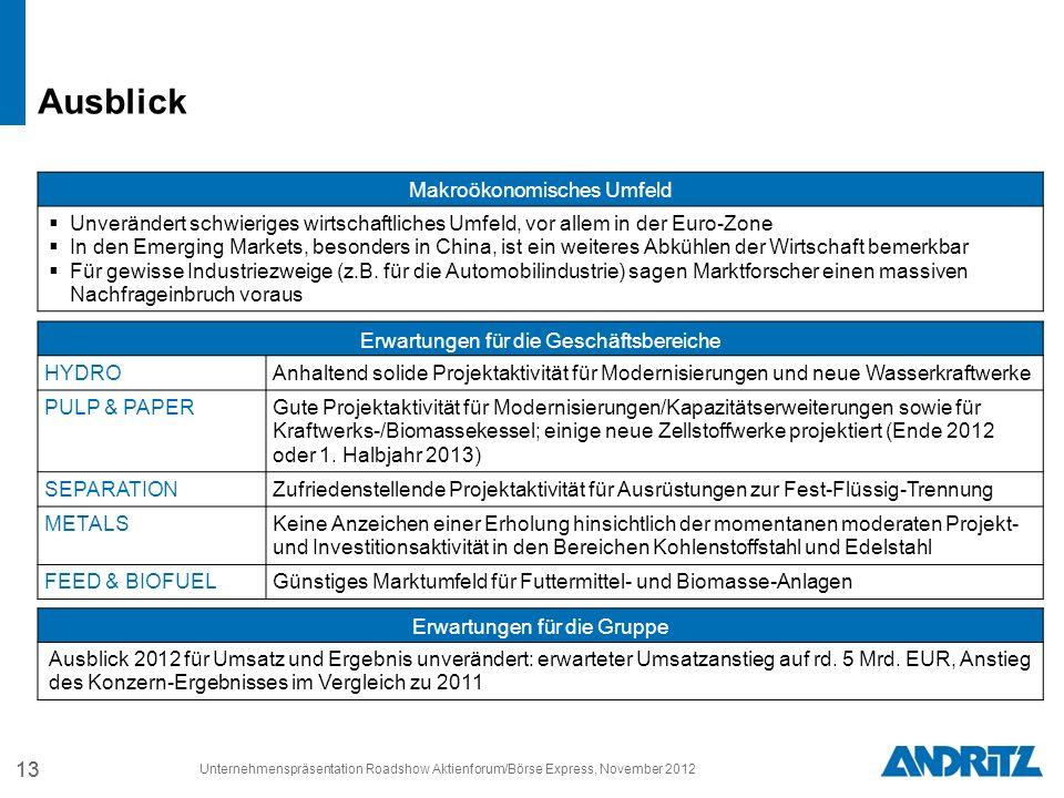 13 Erwartungen für die Gruppe Ausblick 2012 für Umsatz und Ergebnis unverändert: erwarteter Umsatzanstieg auf rd. 5 Mrd. EUR, Anstieg des Konzern-Erge