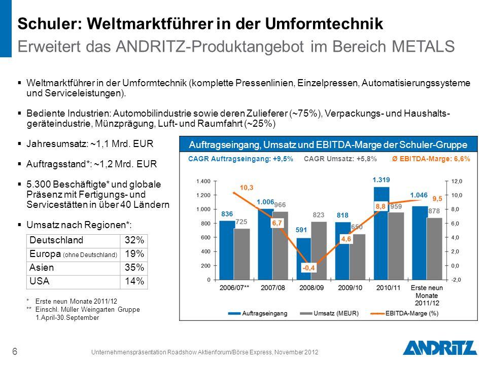 Weltmarktführer in der Umformtechnik (komplette Pressenlinien, Einzelpressen, Automatisierungssysteme und Serviceleistungen). Bediente Industrien: Aut