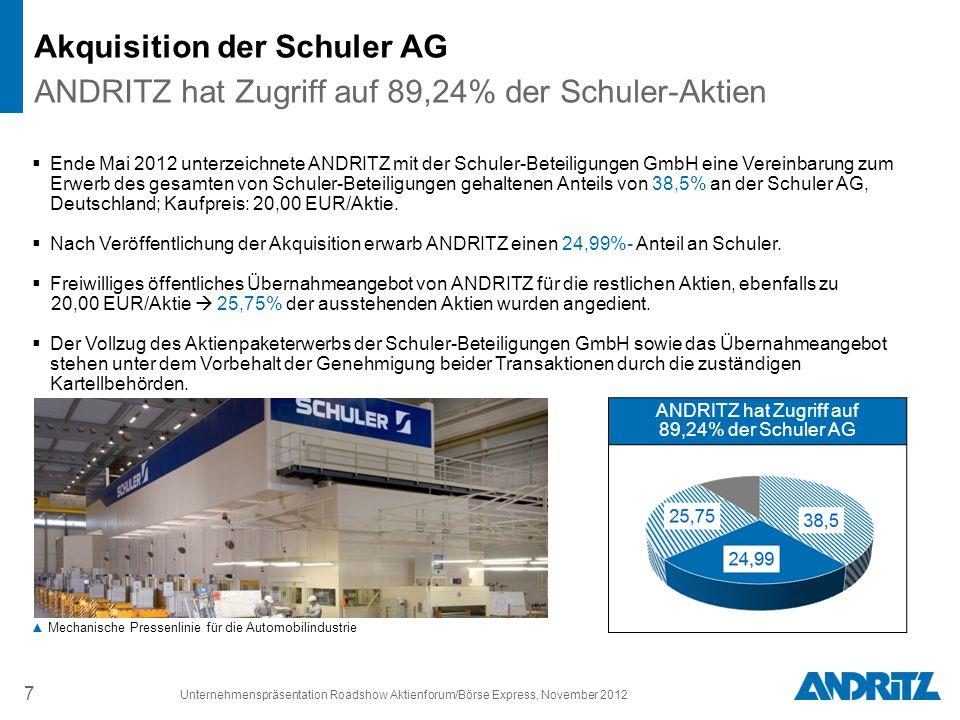 Mechanische Pressenlinie für die Automobilindustrie Akquisition der Schuler AG ANDRITZ hat Zugriff auf 89,24% der Schuler-Aktien Ende Mai 2012 unterze