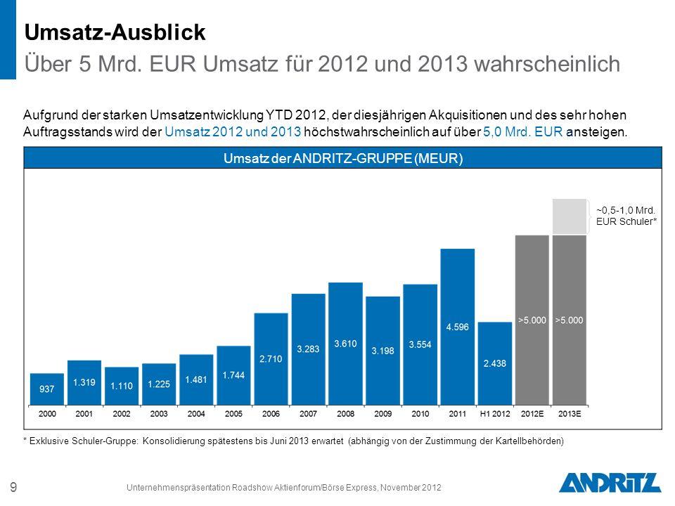 Aufgrund der starken Umsatzentwicklung YTD 2012, der diesjährigen Akquisitionen und des sehr hohen Auftragsstands wird der Umsatz 2012 und 2013 höchstwahrscheinlich auf über 5,0 Mrd.