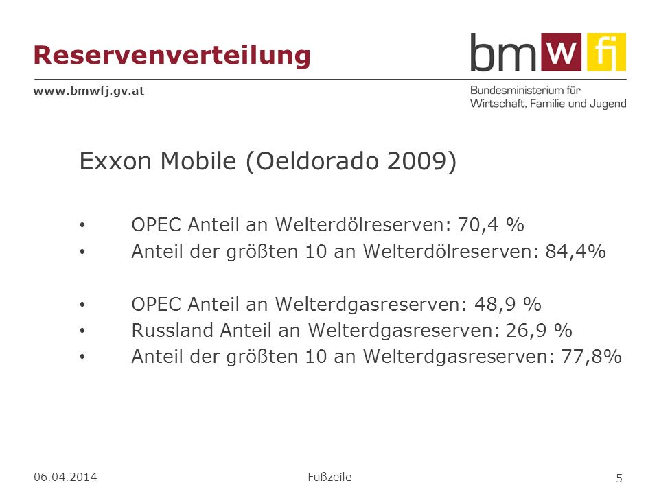 www.bmwfj.gv.at Reservenverteilung Exxon Mobile (Oeldorado 2009) OPEC Anteil an Welterdölreserven: 70,4 % Anteil der größten 10 an Welterdölreserven: