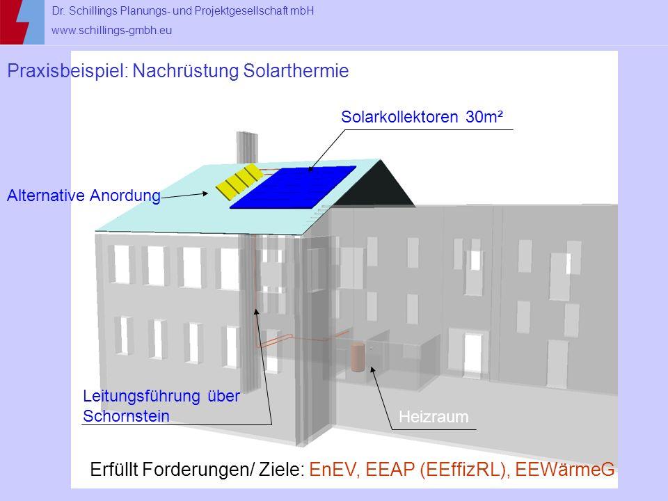 Dr. Schillings Planungs- und Projektgesellschaft mbH www.schillings-gmbh.eu Alternative Anordung Heizraum Leitungsführung über Schornstein Solarkollek