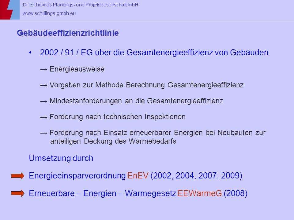 Dr. Schillings Planungs- und Projektgesellschaft mbH www.schillings-gmbh.eu Gebäudeeffizienzrichtlinie 2002 / 91 / EG über die Gesamtenergieeffizienz