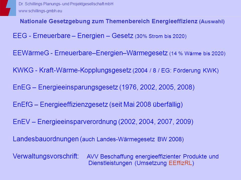 Dr. Schillings Planungs- und Projektgesellschaft mbH www.schillings-gmbh.eu Nationale Gesetzgebung zum Themenbereich Energieeffizienz (Auswahl) EEG -