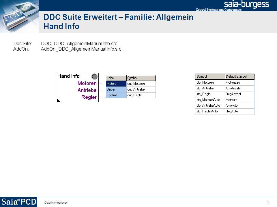 12 Detailinformationen DDC Suite Erweitert – Familie: Allgemein Hand Info Doc-File:DOC_DDC_AllgemeinManualInfo.src AddOn:AddOn_DDC_AllgemeinManualInfo