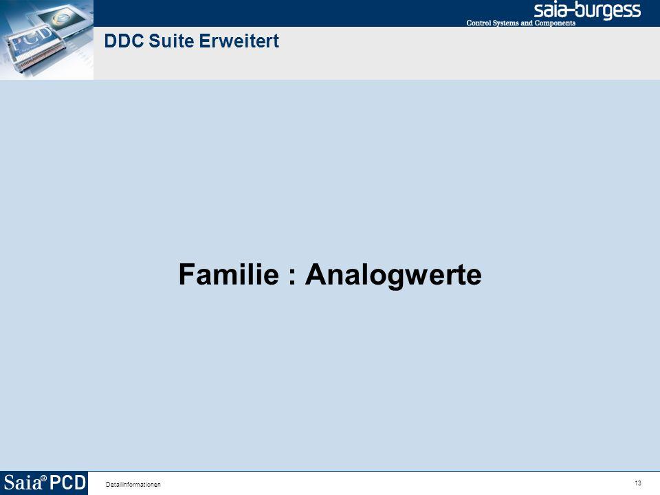 13 Detailinformationen DDC Suite Erweitert Familie : Analogwerte
