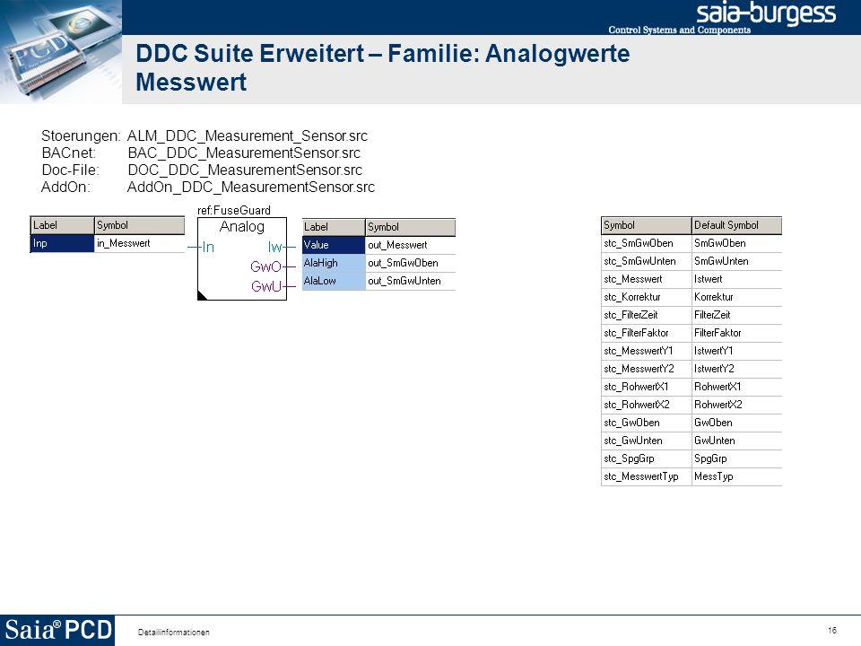 16 Detailinformationen DDC Suite Erweitert – Familie: Analogwerte Messwert Stoerungen:ALM_DDC_Measurement_Sensor.src BACnet:BAC_DDC_MeasurementSensor.