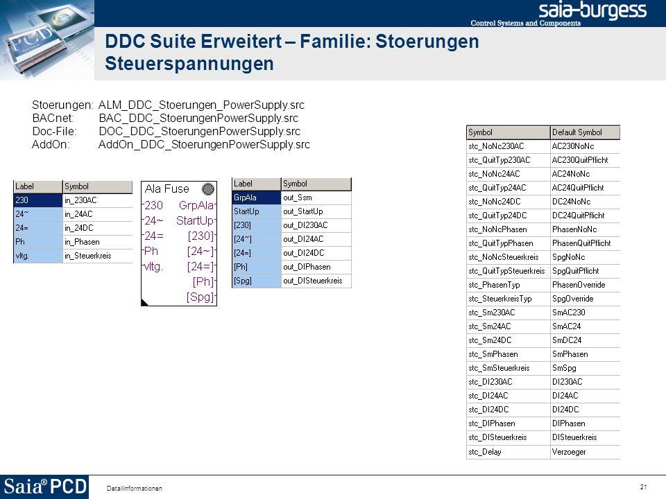 21 Detailinformationen DDC Suite Erweitert – Familie: Stoerungen Steuerspannungen Stoerungen:ALM_DDC_Stoerungen_PowerSupply.src BACnet:BAC_DDC_Stoerun