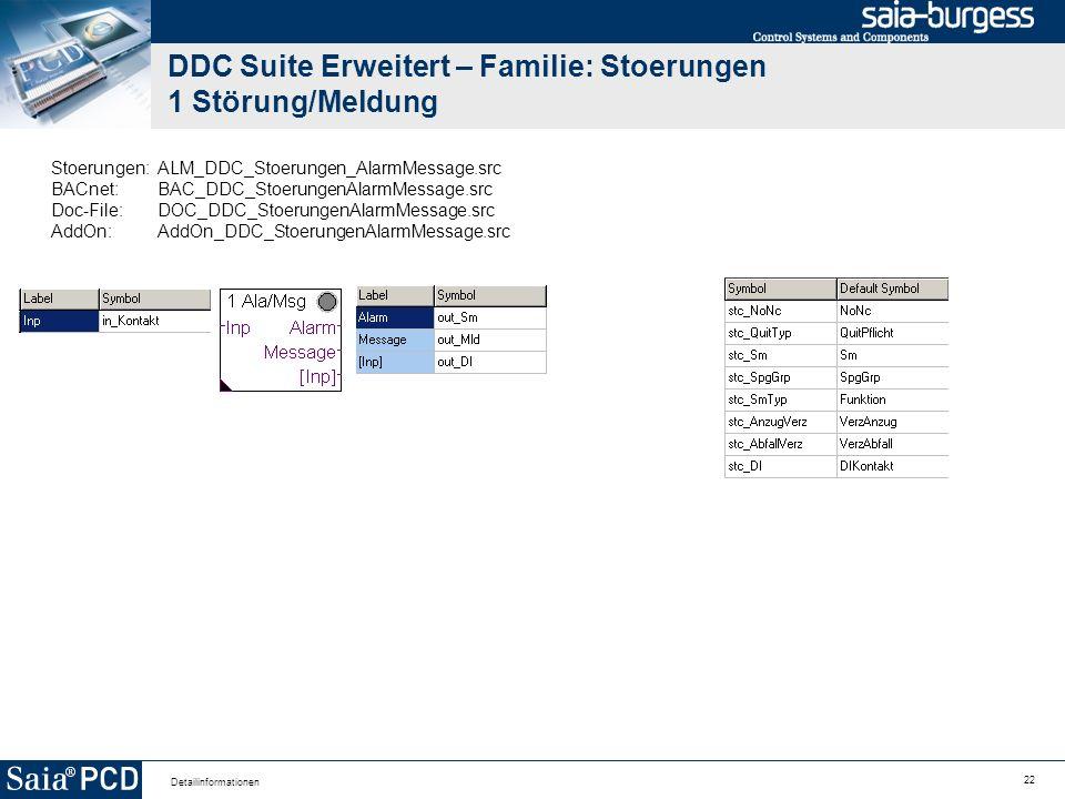 22 Detailinformationen DDC Suite Erweitert – Familie: Stoerungen 1 Störung/Meldung Stoerungen:ALM_DDC_Stoerungen_AlarmMessage.src BACnet:BAC_DDC_Stoer